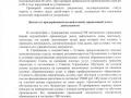 Акт проверки фин-хоз. деятельности 12