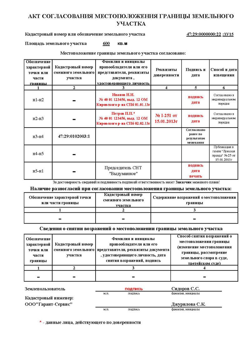 образец письма о согласовании границ земельного участка