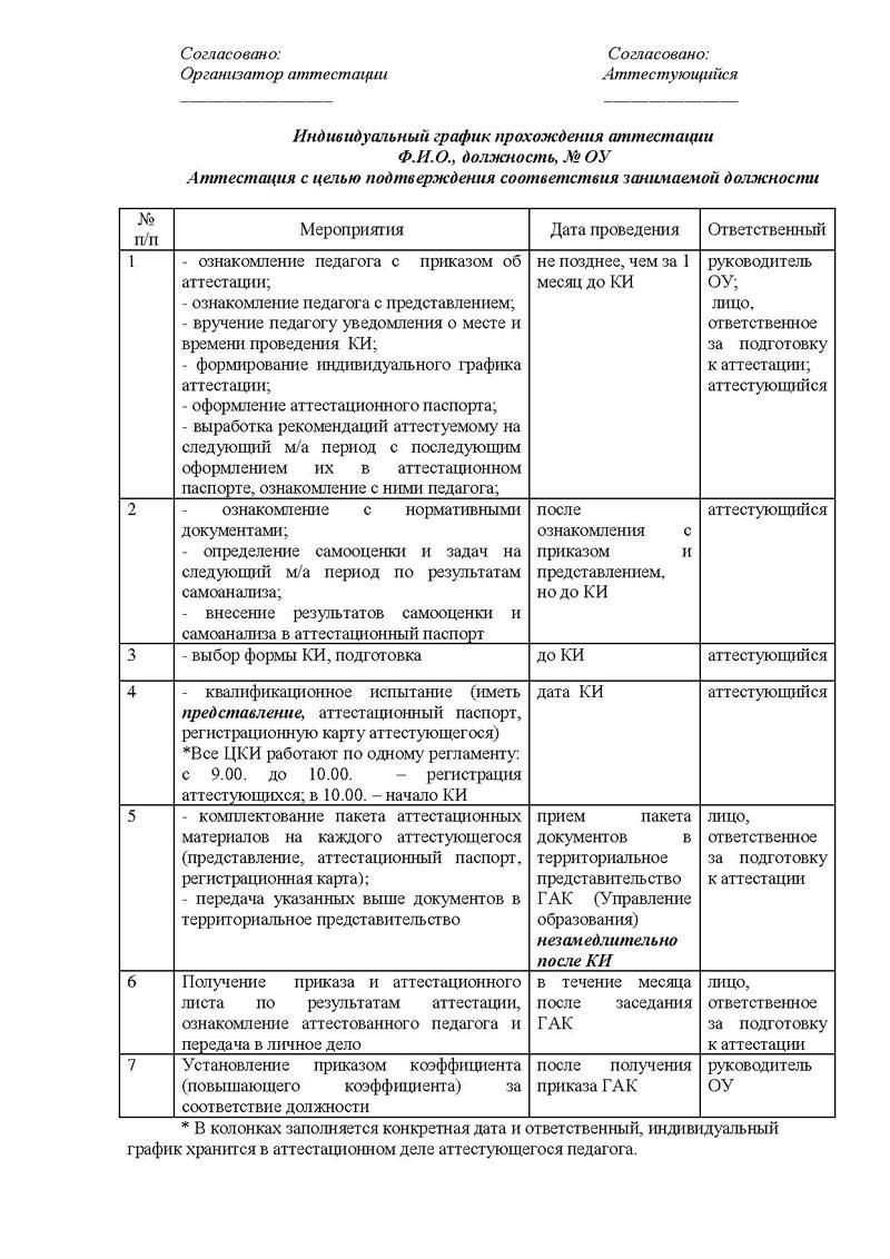 аттестационный лист врача на категорию бланк 2018
