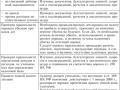 -и-процедуры-аудита-10