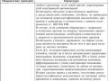 -и-процедуры-аудита-11
