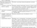 -и-процедуры-аудита-2