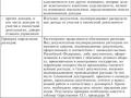 -и-процедуры-аудита--3