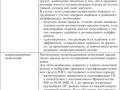 -и-процедуры-аудита-4