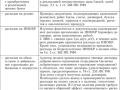 -и-процедуры-аудита-6