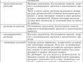 -и-процедуры-аудита-7