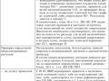 -и-процедуры-аудита-9