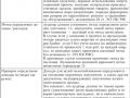 -и-процедуры-аудита 1