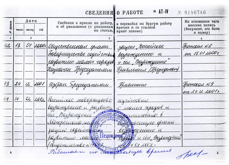 Какие справки нужны для кредита ндфл трудовой договор для фмс в москве Северная 6-я линия