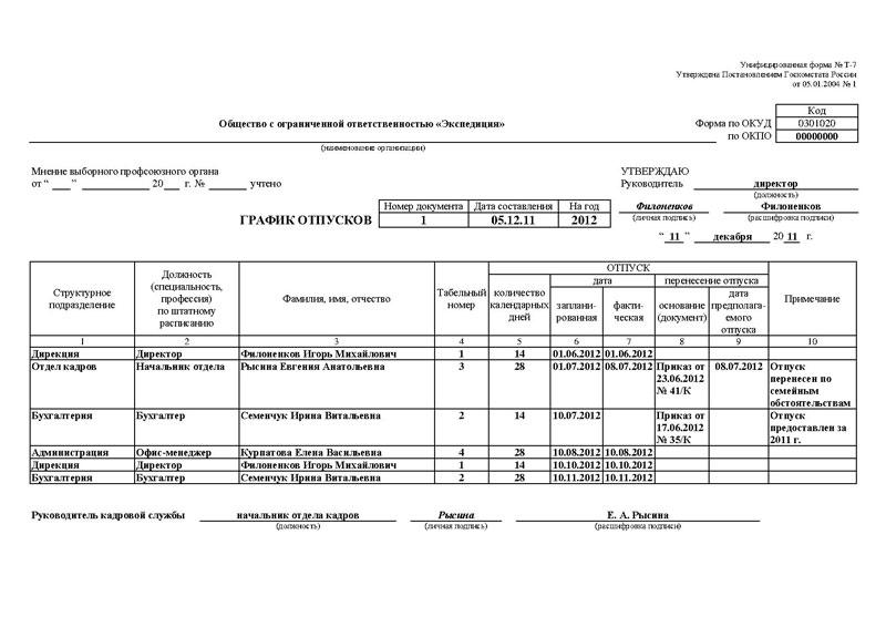 ... за неиспользованный отпуск в России: buhonline24.ru/vyplaty-rabotnikam/kompensacija/kompensacija-za...