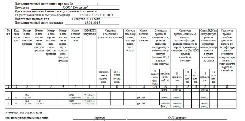 26 код вида операции в книге продаж 1с внедрение 1с документооборот пример