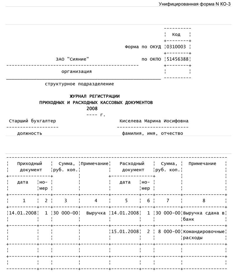 Инструкция по оформлению учетной первичной документации