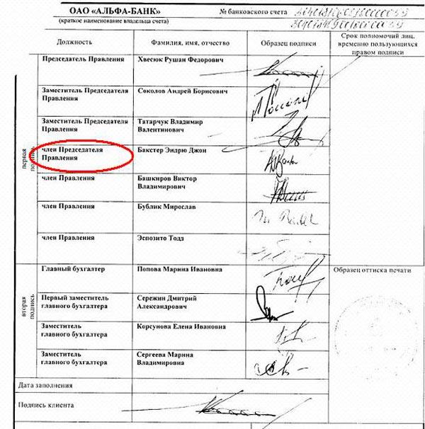 Образцы подписей лиц имеющих право подписывать документы