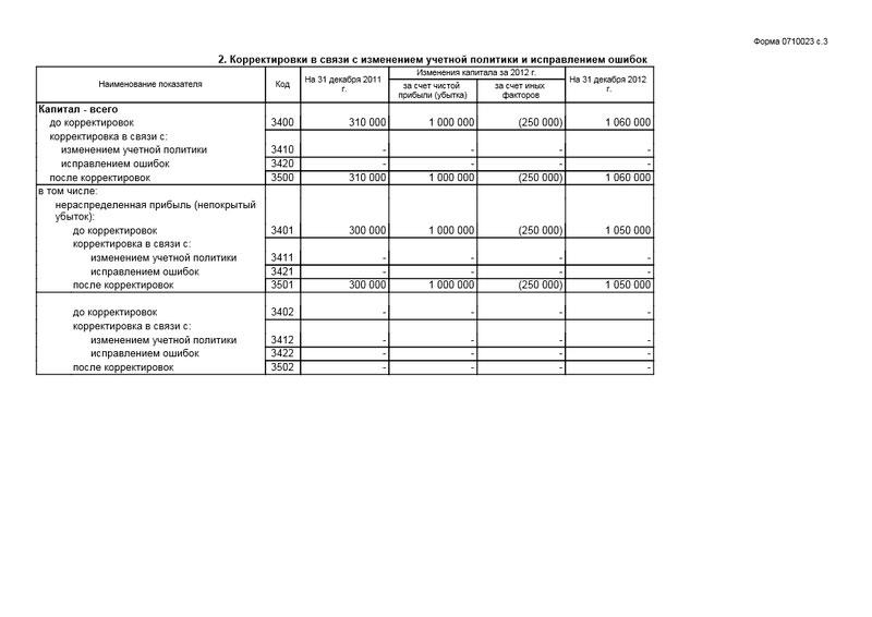 приказ о выплате аванса образец