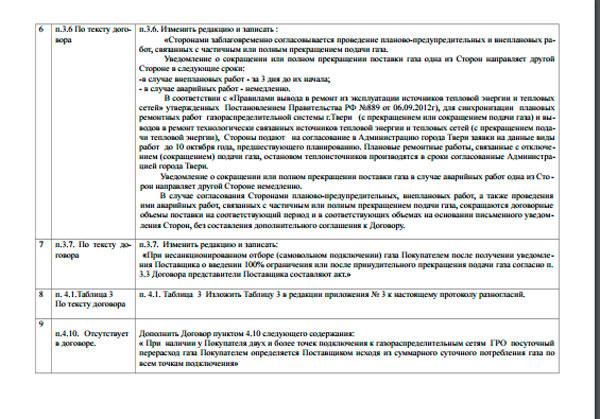 Протокол разногласий к договору образец протокола разногласий 2018.