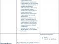 Различия между УСН и ОСНО 3 (страница 3)