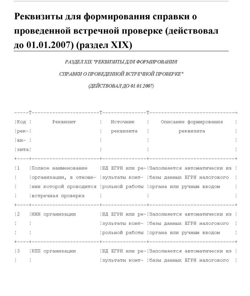 опись о предоставлении документов в налоговую образец