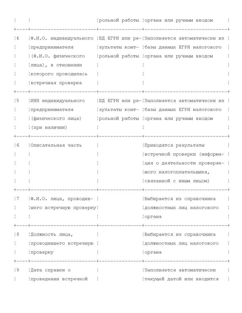образец ответа на требование налоговой о предоставлении документ