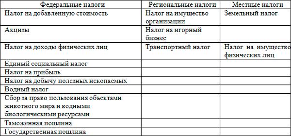 Импорт схема налогообложения
