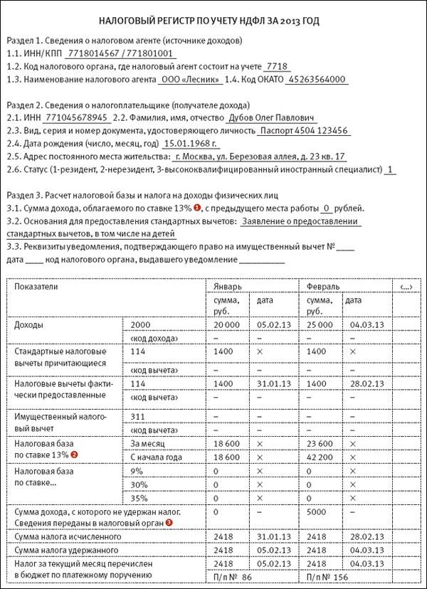 Налоговый регистр по учету НДФЛ