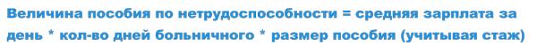 Кировское РО Фонда социального страхования