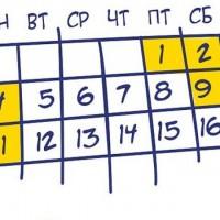 Сменный график работы предполагает работу по сменам.